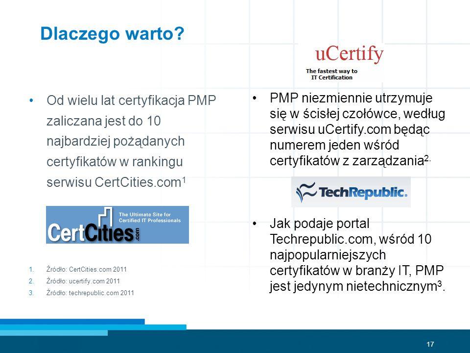 17 Od wielu lat certyfikacja PMP zaliczana jest do 10 najbardziej pożądanych certyfikatów w rankingu serwisu CertCities.com 1 1.Źródło: CertCities.com