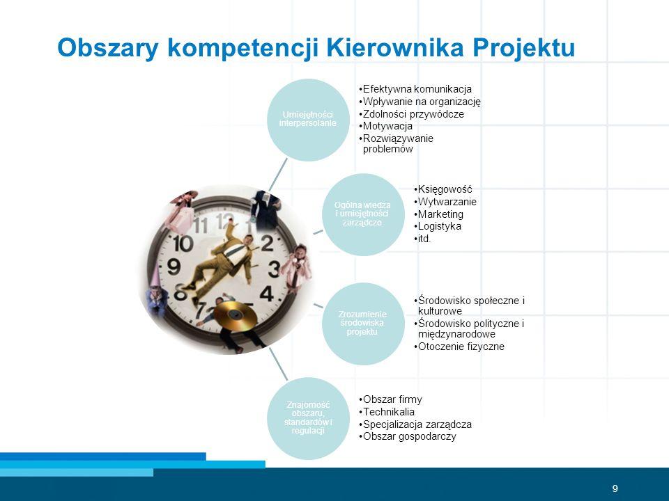 10 Kompetencje miękkie Kierownika Projektu Kompetencje osobowe ProfesjonalizmKomunikatywność Zdolności przywódcze Zdolności zarządcze Zdolności poznawcze Efektywność