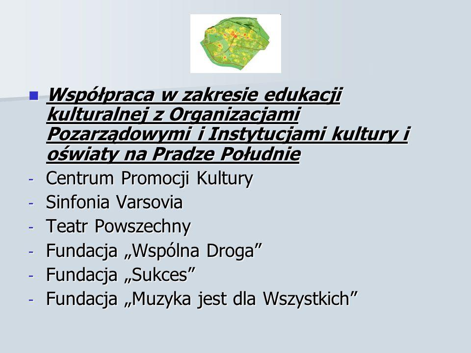 Współpraca w zakresie edukacji kulturalnej z Organizacjami Pozarządowymi i Instytucjami kultury i oświaty na Pradze Południe Współpraca w zakresie edukacji kulturalnej z Organizacjami Pozarządowymi i Instytucjami kultury i oświaty na Pradze Południe - Centrum Promocji Kultury - Sinfonia Varsovia - Teatr Powszechny - Fundacja Wspólna Droga - Fundacja Sukces - Fundacja Muzyka jest dla Wszystkich