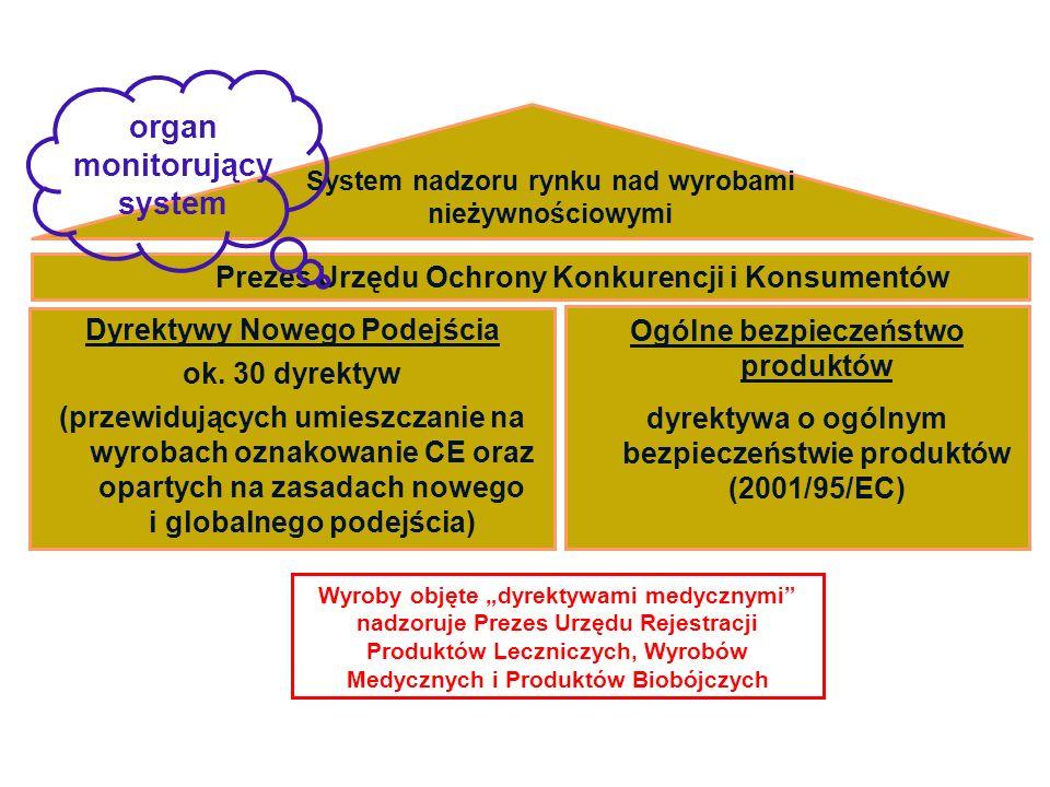 Okręgowy Inspektorat Pracy w Olsztynie 14 Możliwości prawne IP w toku kontroli w ramach nadzoru rynku (1) - Żądanie (1) od podmiotu kontrolowanego oraz od innych podmiotów posiadających dowody lub informacje (niezbędne do ustalenia, czy wyrób spełnia zasadnicze lub inne wymagania) przekazania tych dowodów i udzielenia informacji, w szczególności przestawienia: 1) deklaracji zgodności, 2) nazwy i adresu producenta wyrobu, 3) wykazu uwzględnionych norm zharmonizowanych lub rozwiązań przyjętych w celu stwierdzenia zgodności wyrobu z zasadniczymi wymaganiami, 4) ogólnego opisu wyrobu, schematu wyrobu oraz instrukcji obsługi wyrobu.