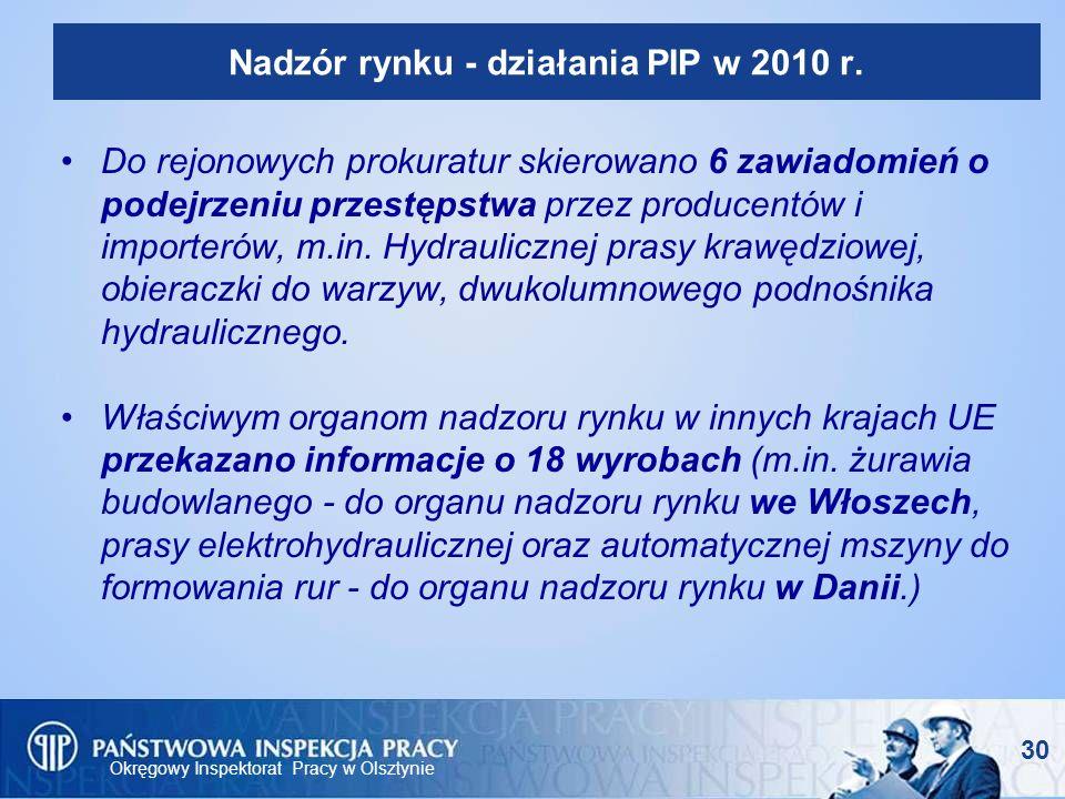 Okręgowy Inspektorat Pracy w Olsztynie Nadzór rynku - działania PIP w 2010 r. Do rejonowych prokuratur skierowano 6 zawiadomień o podejrzeniu przestęp