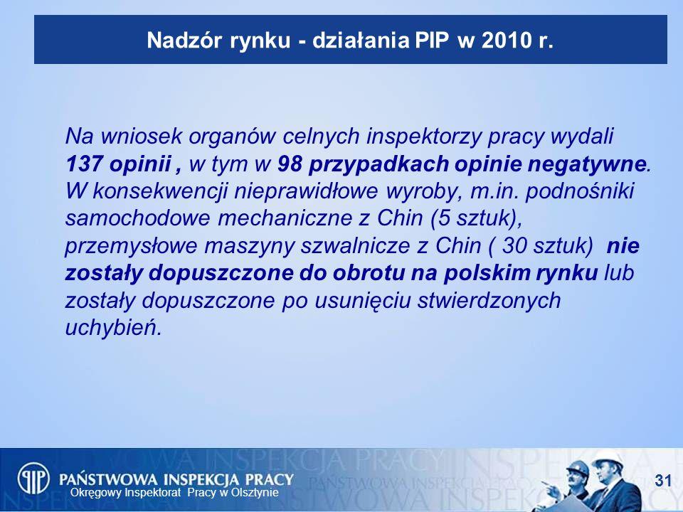 Okręgowy Inspektorat Pracy w Olsztynie Nadzór rynku - działania PIP w 2010 r. Na wniosek organów celnych inspektorzy pracy wydali 137 opinii, w tym w