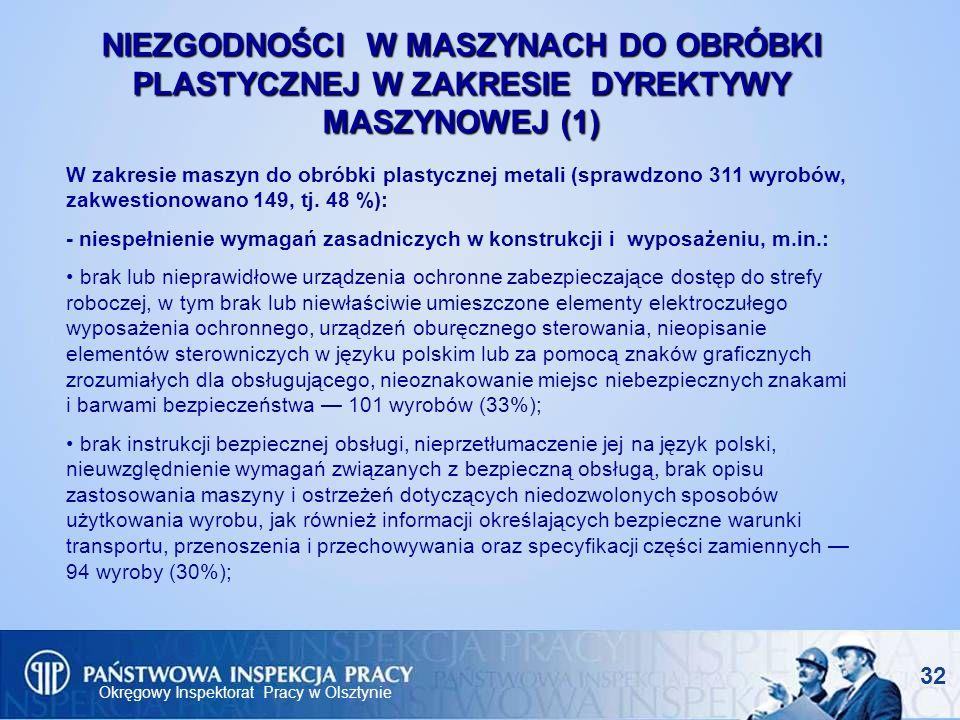 Okręgowy Inspektorat Pracy w Olsztynie NIEZGODNOŚCI W MASZYNACH DO OBRÓBKI PLASTYCZNEJ W ZAKRESIE DYREKTYWY MASZYNOWEJ (1) 32 W zakresie maszyn do obr