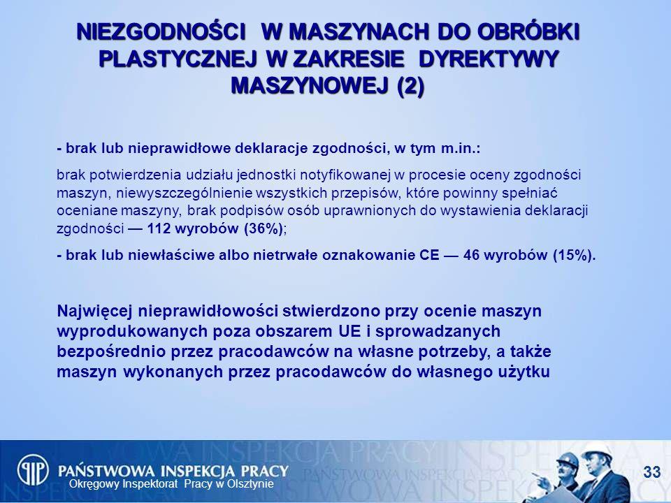 Okręgowy Inspektorat Pracy w Olsztynie 33 - brak lub nieprawidłowe deklaracje zgodności, w tym m.in.: brak potwierdzenia udziału jednostki notyfikowan