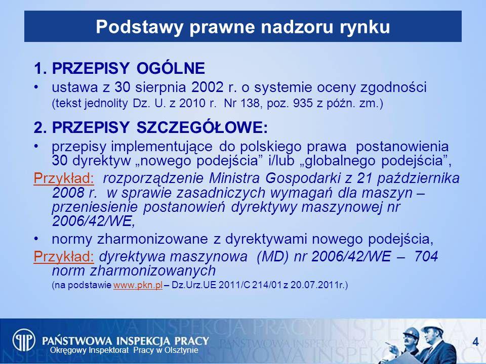 Okręgowy Inspektorat Pracy w Olsztynie Podstawy prawne nadzoru rynku 1.PRZEPISY OGÓLNE ustawa z 30 sierpnia 2002 r. o systemie oceny zgodności (tekst
