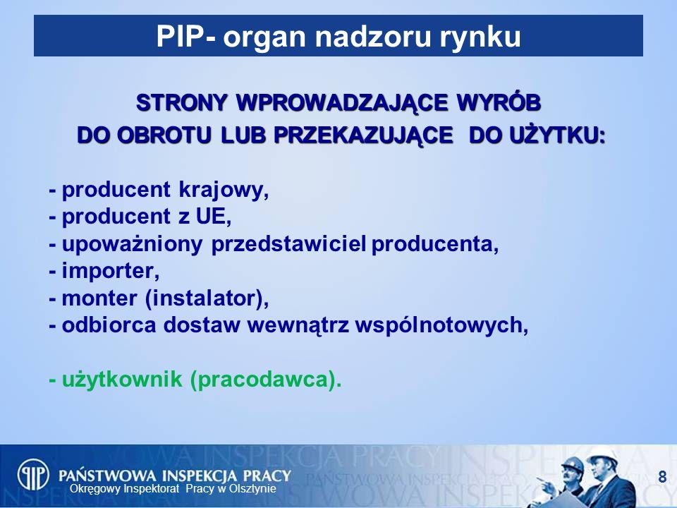 Okręgowy Inspektorat Pracy w Olsztynie 8 PIP- organ nadzoru rynku STRONY WPROWADZAJĄCE WYRÓB DO OBROTU LUB PRZEKAZUJĄCE DO UŻYTKU: DO OBROTU LUB PRZEK