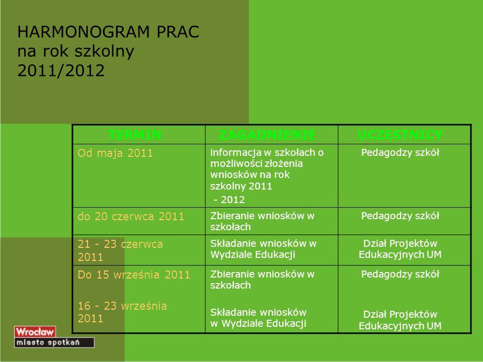 HARMONOGRAM PRAC na rok szkolny 2011/2012 TERMINZAGADNIENIEUCZESTNICY Od maja 2011 informacja w szkołach o możliwości złożenia wniosków na rok szkolny