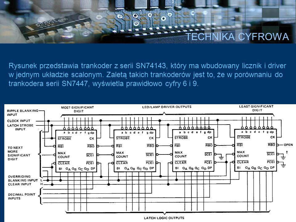 TECHNIKA CYFROWA Bibliografia : 1)Jan Piękoś, Janusz Turczyński - Układy scalone TTL w systemach cyfrowych.