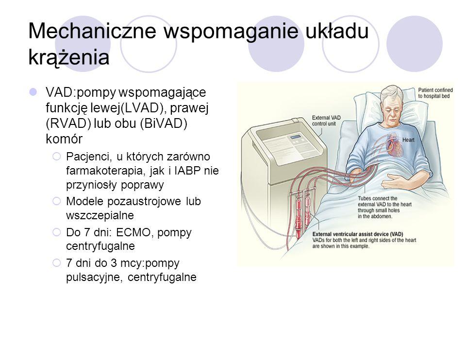 Mechaniczne wspomaganie układu krążenia Wskazania do VAD: Skrajna niewydolność serca Niewydolność serca po przeszczepie Wstrząs po operacji kardiochirurgicznej Wstrząs kardiogenny w przebiegu myocarditis lub OZW ECMO:ciężka niewydolność oddechowa izolowana lub z niewydolnością serca Przeciwwskazania: ciężka sepsa, krwawienia, niedawno przebyty uraz głowy lub udar mózgu Powikłania: Krwawienia Incydenty zakrzepowo- zatorowe Uszkodzenie urządzenia Niewydolność nerek Zakażenia Hemoliza