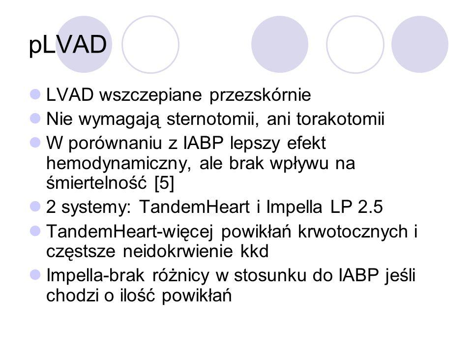 pLVAD LVAD wszczepiane przezskórnie Nie wymagają sternotomii, ani torakotomii W porównaniu z IABP lepszy efekt hemodynamiczny, ale brak wpływu na śmie