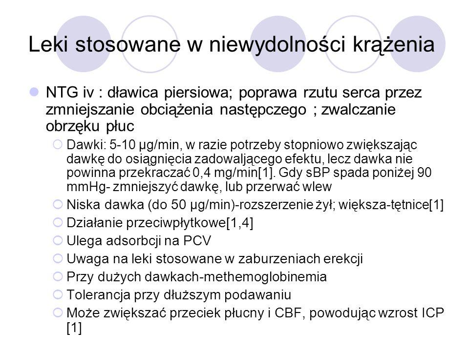 Leki stosowane w niewydolności krążenia Diuretyki: jeśli występują objawy przewodnienia (zastój w krążeniu płucnym/obrzęki obwodowe), gdy PCWP utrzymuje się powyżej 20 mmHg pomimo stosowania wazodylatatorów [1] Nie jest to leczenie I rzutu w ONS[1] Umiarkowane: furosemid 20-40mg/d po/iv Duże: furosemid 40-100 mg/d iv lub we wlewie (skuteczniejszy) 5-40mg/h ; max.