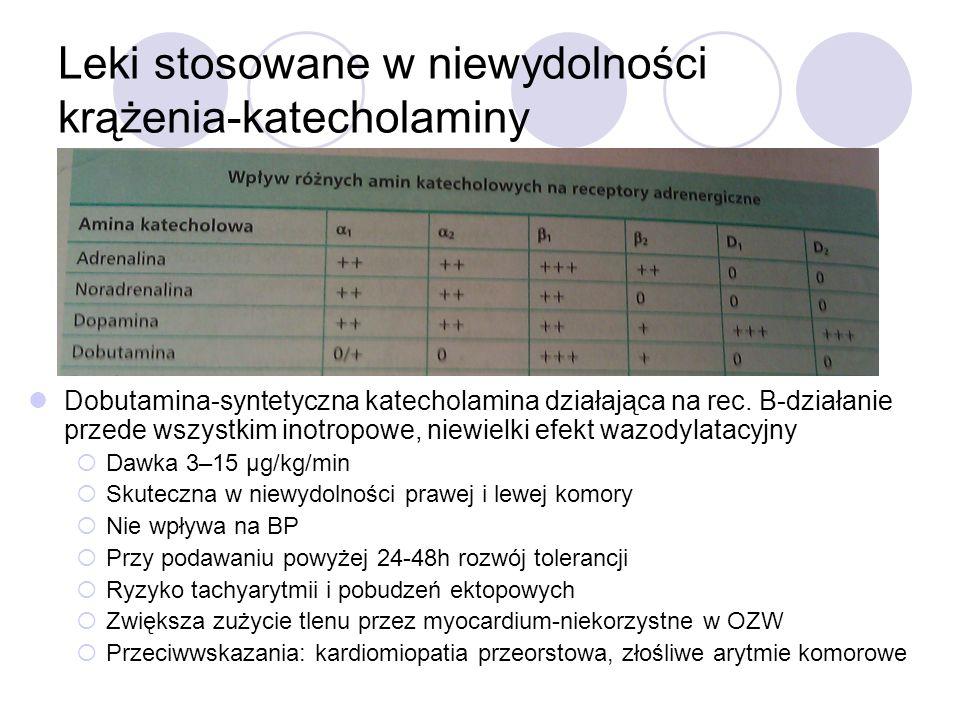 Leki stosowane w niewydolności krążenia-katecholaminy Dopamina:Zależnie od dawki pobudzenie rec.