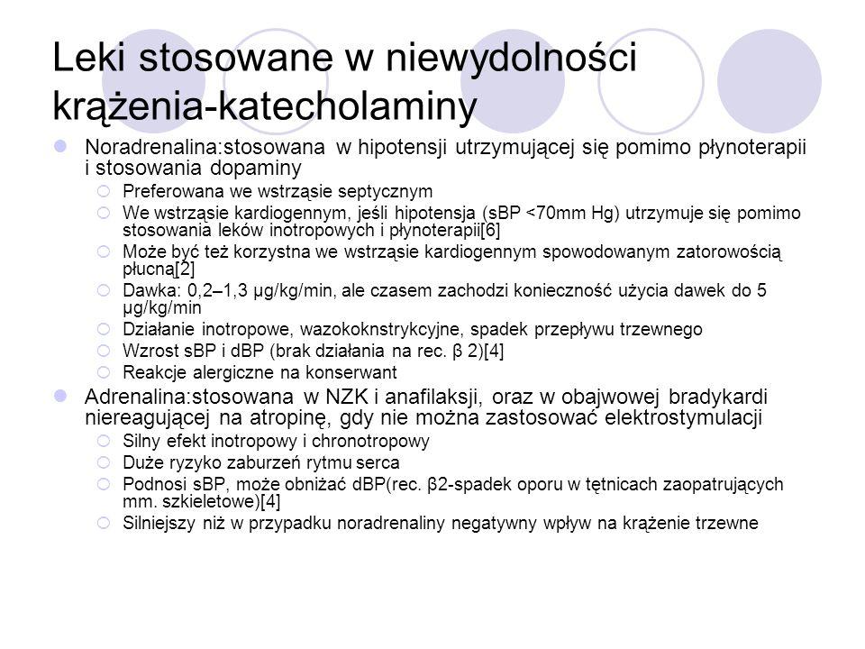Leki stosowane w niewydolności krążenia-leki inotropowe Inhibitory PDE III Działanie inotropowe, lusitropowe, wazodylatacyjne Dawkowanie: Milrinon: bolus 50 µg/kg, potem wlew 0,25–1 µg/kg/min Enoksymon: bolus 0,25-0,75 mg/kg, potem wlew 1,25–7,5 µg/kg/min Mogą obniżyć BP Wskazane u chorych z hipoperfuzją obwodową i utrzymanym BP, u których leczenie diuretykami i wazodylatatorami okazało się nieskuteczne Nie wpływają na zużycie tlenu przez myocardium Skuteczne u pacjentów przyjmujących β-blokery i niereagujących na dobutaminę Działanie proarytmiczne