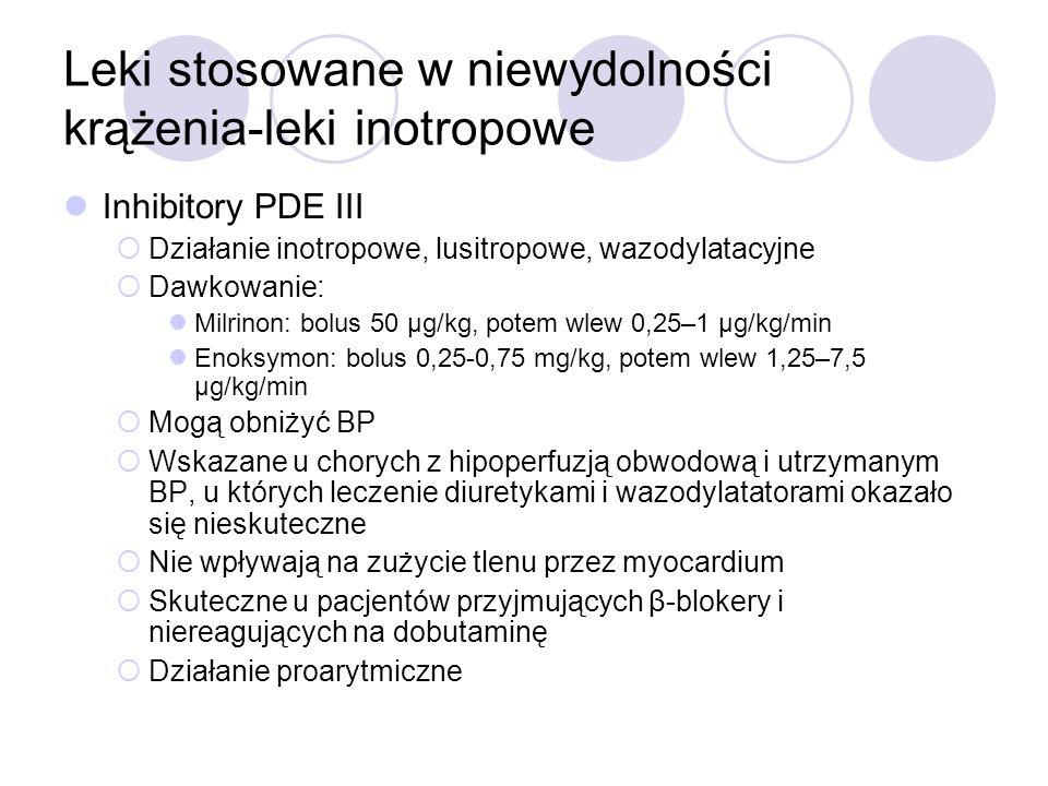 Leki stosowane w niewydolności krążenia-leki inotropowe Lewosymendan: działanie inotropowe i wazodylatacyjne Działanie inotropowe:wzrost wrażliwości troponiny C na jony wapnia, hamowanie PDE III Działanie wazodylatacyjne:otwarcie ATP-zależnych kanałów potasowych Działa ochronnie w niedokrwieniu mięśnia sercowego Zwiększa CO, HR, SV Zmniejsza PCWP i PVR Dawka: bolus 3-12 µg/kg (nie stosować gdy sBP<100 mm Hg), potem wlew 0,05-0,2 µg/kg/min Skuteczny u chorych przyjmujących β-blokery Posiada aktywne metabolity o długim czasie działania
