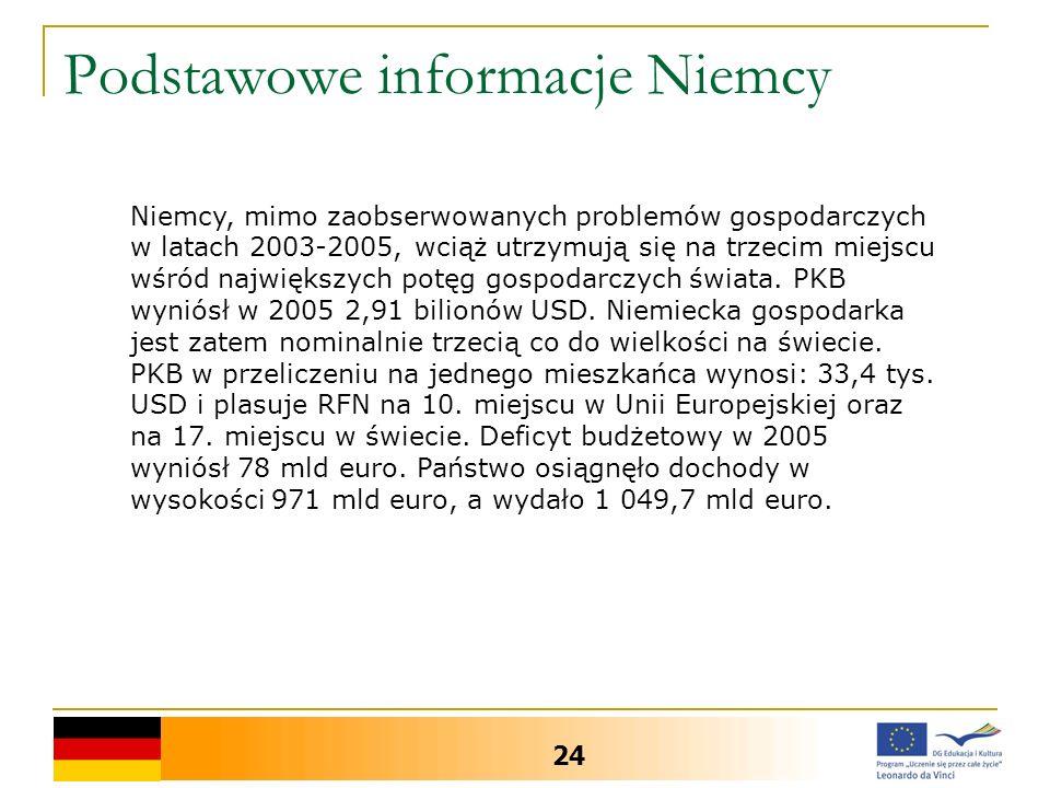 Podstawowe informacje Niemcy 24 Niemcy, mimo zaobserwowanych problemów gospodarczych w latach 2003-2005, wciąż utrzymują się na trzecim miejscu wśród największych potęg gospodarczych świata.