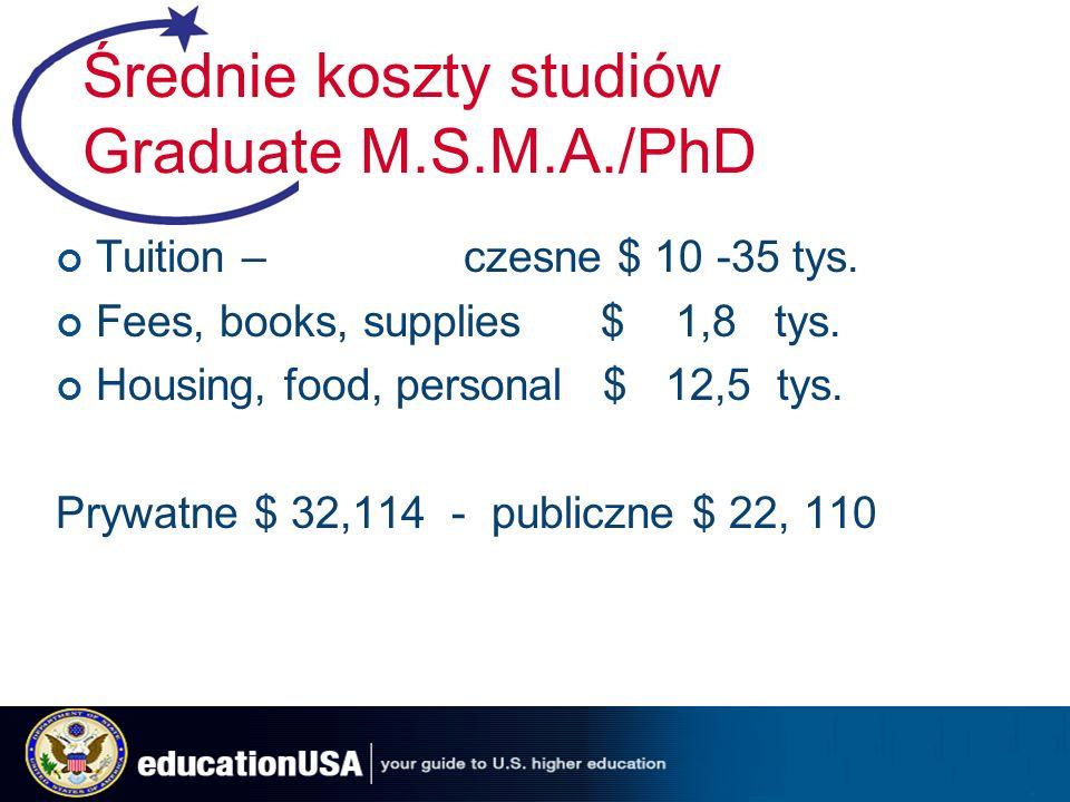 Średnie koszty studiów Graduate M.S.M.A./PhD Tuition – czesne $ 10 -35 tys.