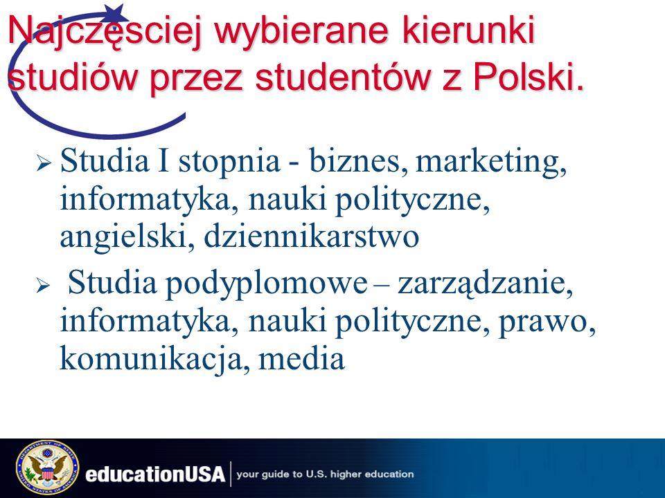 Najczęsciej wybierane kierunki studiów przez studentów z Polski.