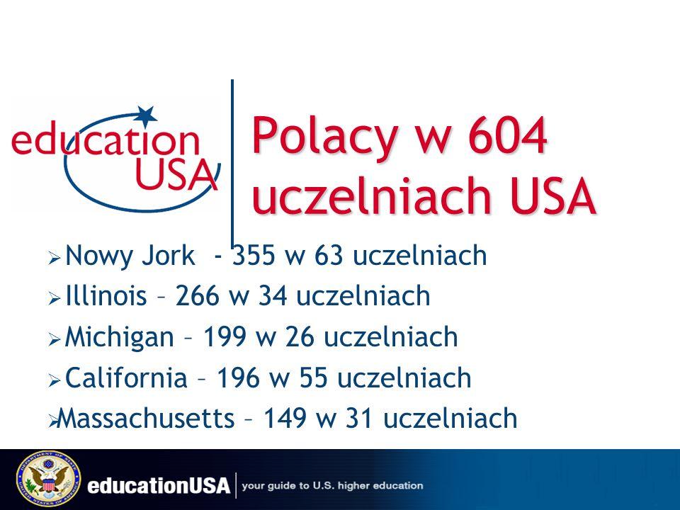Polacy w 604 uczelniach USA Nowy Jork - 355 w 63 uczelniach Illinois – 266 w 34 uczelniach Michigan – 199 w 26 uczelniach California – 196 w 55 uczelniach Massachusetts – 149 w 31 uczelniach
