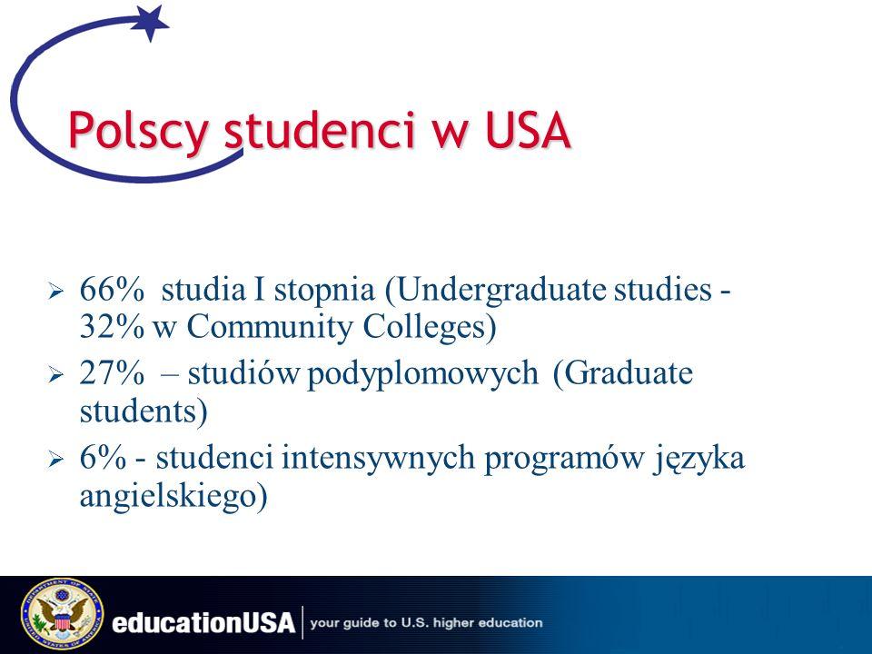 Polscy studenci w USA 66% studia I stopnia (Undergraduate studies - 32% w Community Colleges) 27% – studiów podyplomowych (Graduate students) 6% - studenci intensywnych programów języka angielskiego)