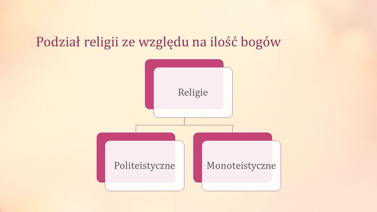 Podział religii ze względu na ilość bogów ReligiePoliteistyczneMonoteistyczne