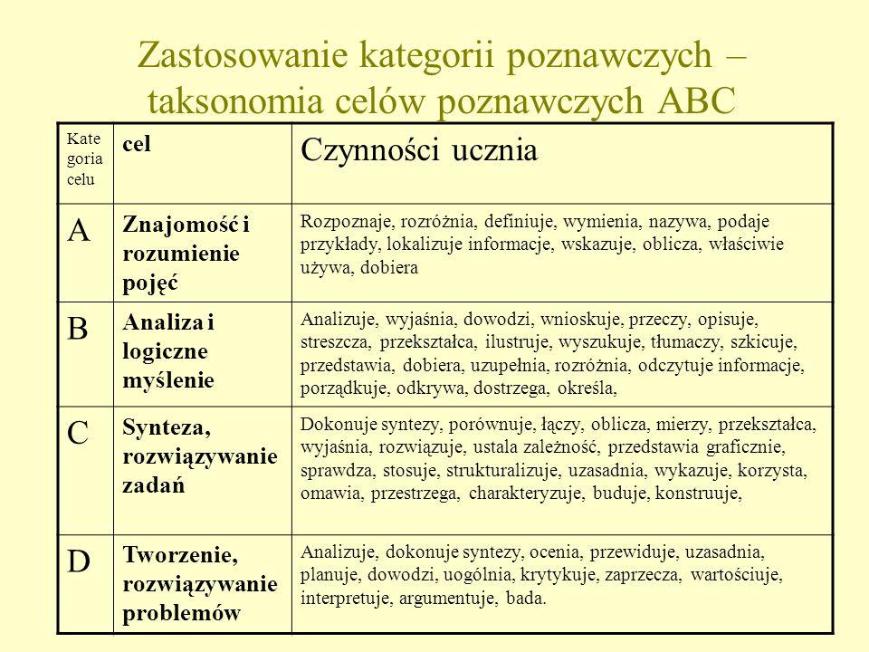 Zastosowanie kategorii poznawczych – taksonomia celów poznawczych ABC Kate goria celu cel Czynności ucznia A Znajomość i rozumienie pojęć Rozpoznaje,