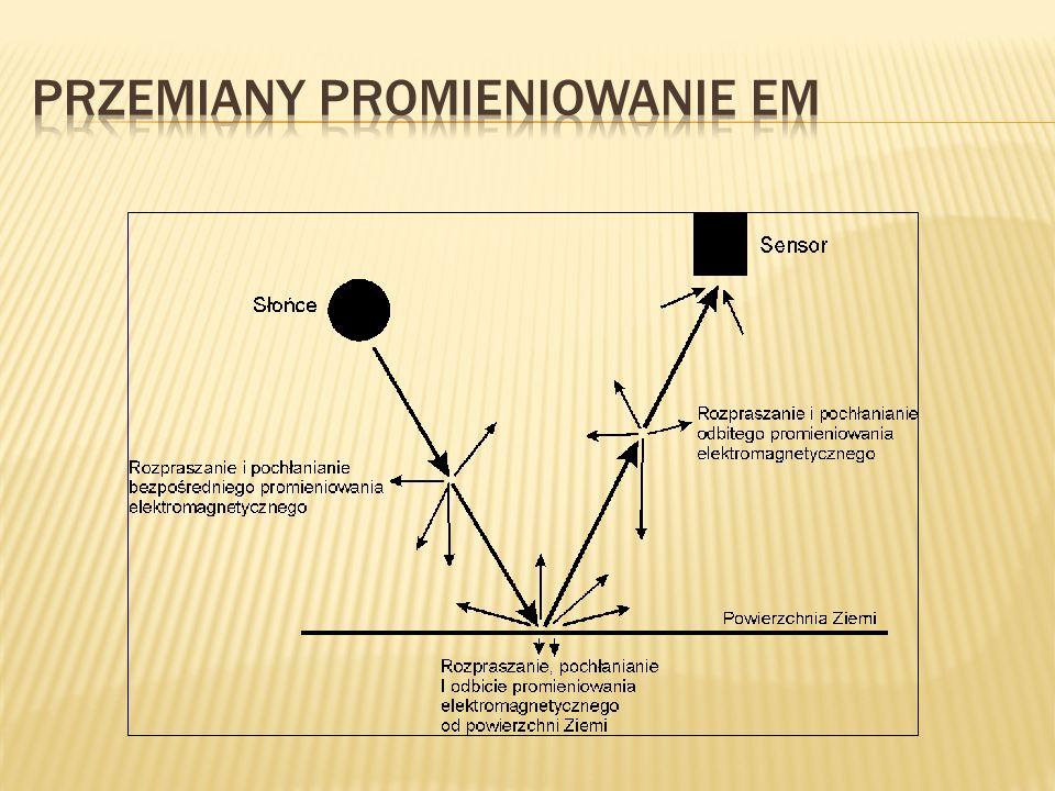 1) Względna jasność DN w danym kanale spektralnym (pomiędzy minimalnym a maksymalnym potencjalnym promieniowaniem elektromagnetycznym) 2) W większości przypadków jest to wartość wprost proporcjonalna do energii odbitej (radiancji spektralnej) docierającej do sensora (SRsensor) 3) Rozdzielczość radiometryczna – precyzja z jaką rejestruje się promieniowanie elektromagnetyczne docierające do sensora; najczęściej 8-bitów w przypadku starszych sensorów, obecnie 10-12 bitów (IKONOS, QuickBrid, GeoEye, WordView), choć zdarzają się sensory (np.