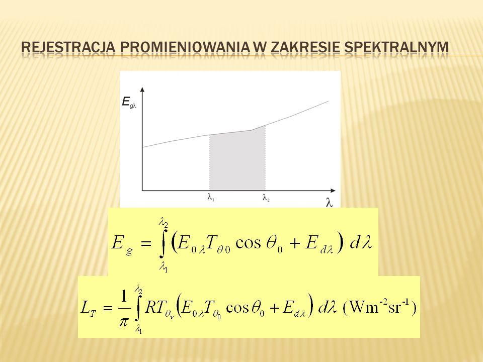 Głównym źródłem promieniowania elektromagnetycznego EM jest energia słoneczna.