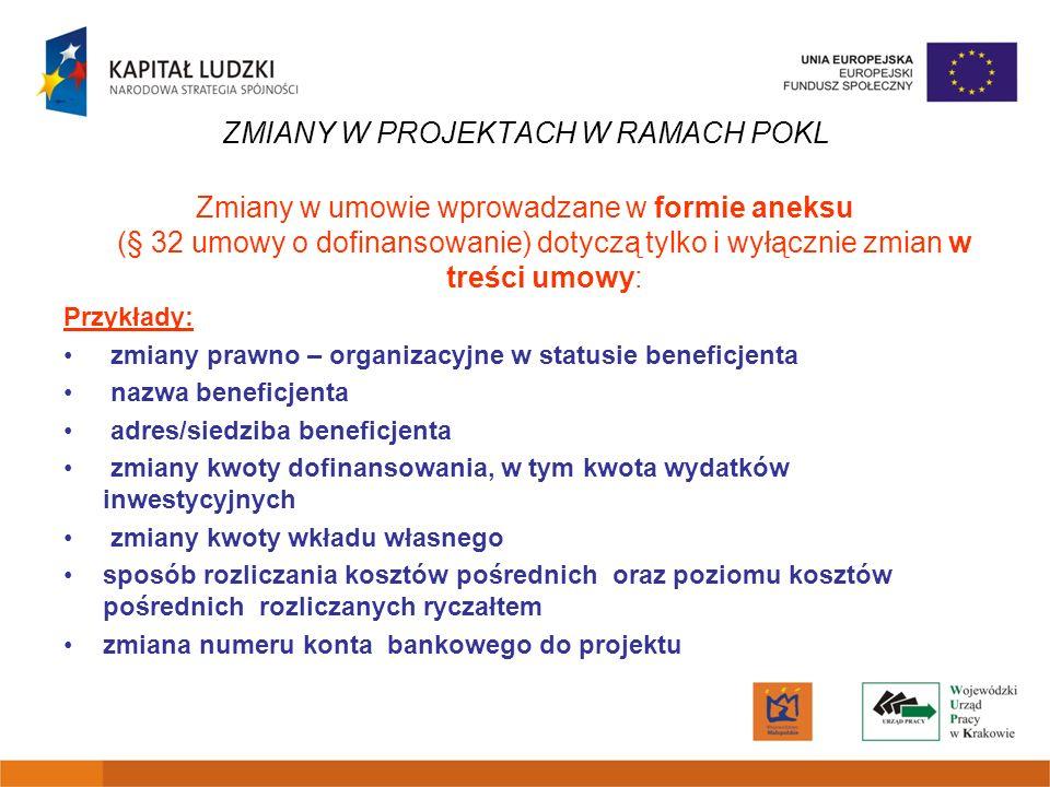 ZMIANY W PROJEKTACH W RAMACH POKL Zmiany w umowie wprowadzane w formie aneksu (§ 32 umowy o dofinansowanie) dotyczą tylko i wyłącznie zmian w treści u