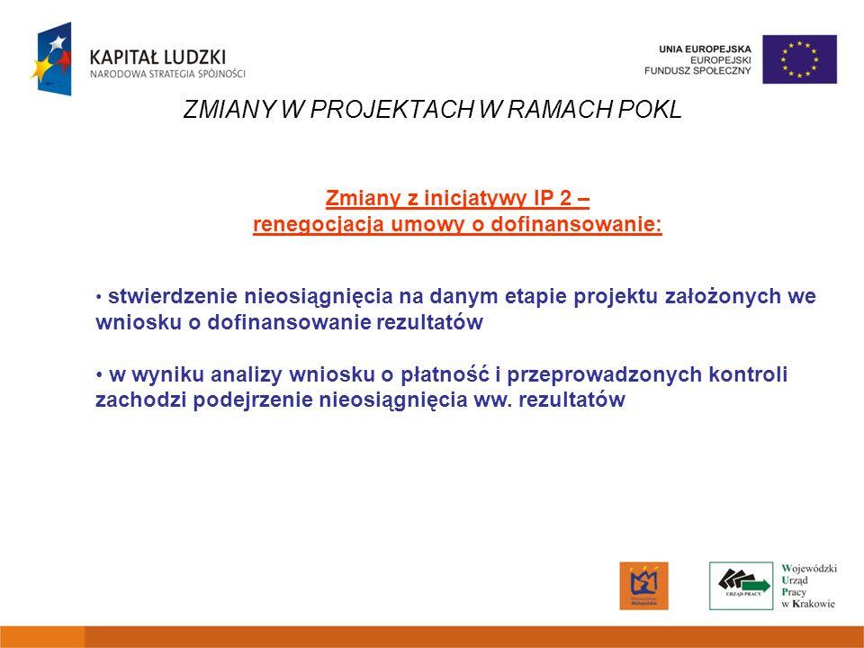ZMIANY W PROJEKTACH W RAMACH POKL Zmiany z inicjatywy IP 2 – renegocjacja umowy o dofinansowanie: stwierdzenie nieosiągnięcia na danym etapie projektu