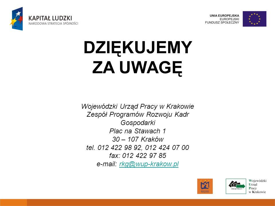 DZIĘKUJEMY ZA UWAGĘ Wojewódzki Urząd Pracy w Krakowie Zespół Programów Rozwoju Kadr Gospodarki Plac na Stawach 1 30 – 107 Kraków tel. 012 422 98 92, 0
