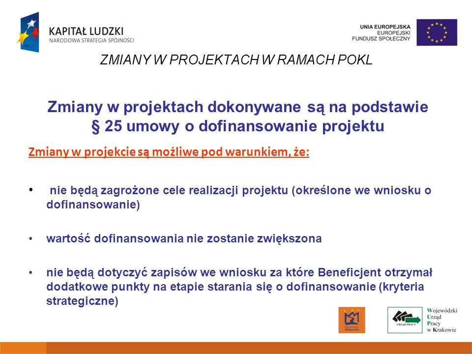 ZMIANY W PROJEKTACH W RAMACH POKL Zmiany w projekcie są możliwe pod warunkiem, że: nie będą zagrożone cele realizacji projektu (określone we wniosku o