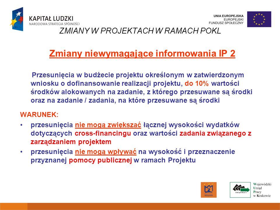 ZMIANY W PROJEKTACH W RAMACH POKL Zmiany niewymagające informowania IP 2 Przesunięcia w budżecie projektu określonym w zatwierdzonym wniosku o dofinan