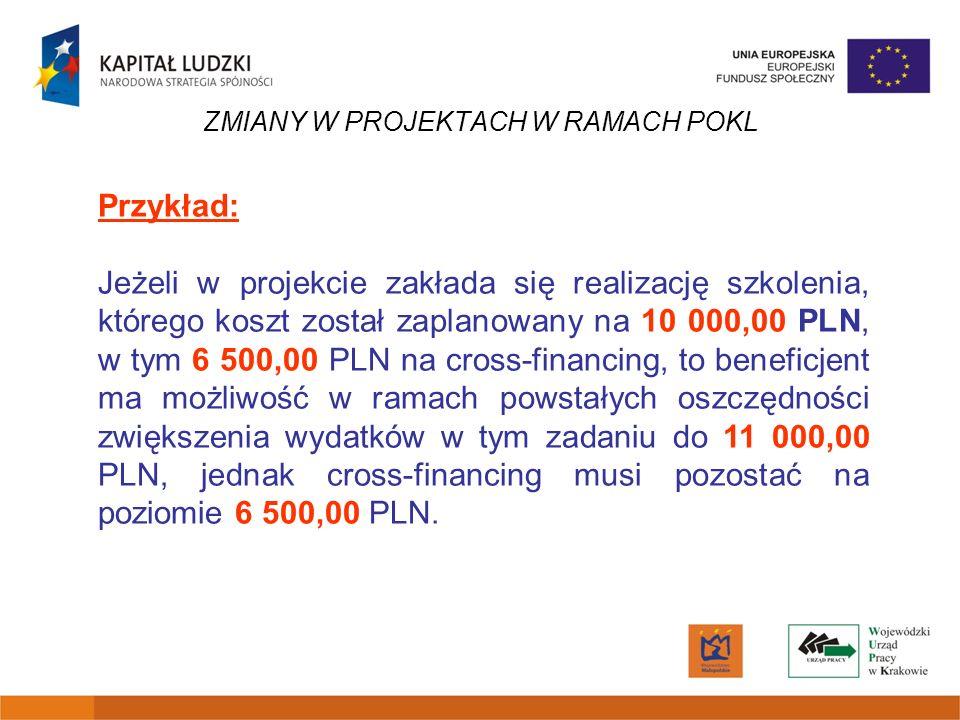 ZMIANY W PROJEKTACH W RAMACH POKL Przykład: Jeżeli w projekcie zakłada się realizację szkolenia, którego koszt został zaplanowany na 10 000,00 PLN, w