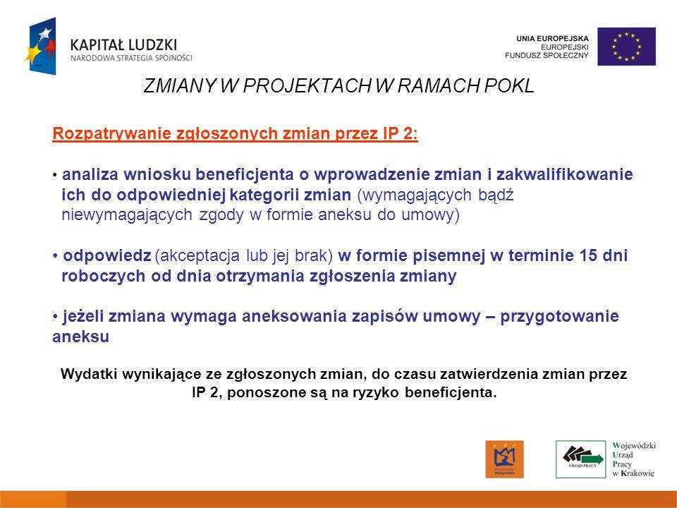 ZMIANY W PROJEKTACH W RAMACH POKL Rozpatrywanie zgłoszonych zmian przez IP 2: analiza wniosku beneficjenta o wprowadzenie zmian i zakwalifikowanie ich