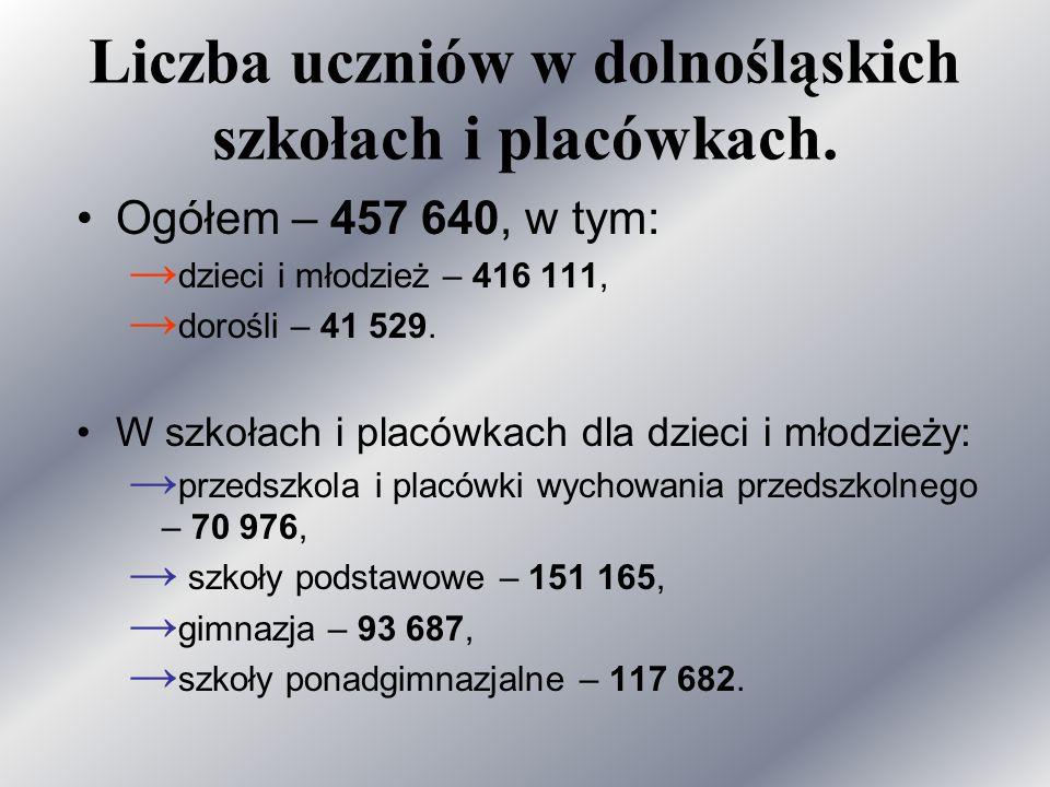 Liczba uczniów w dolnośląskich szkołach i placówkach.
