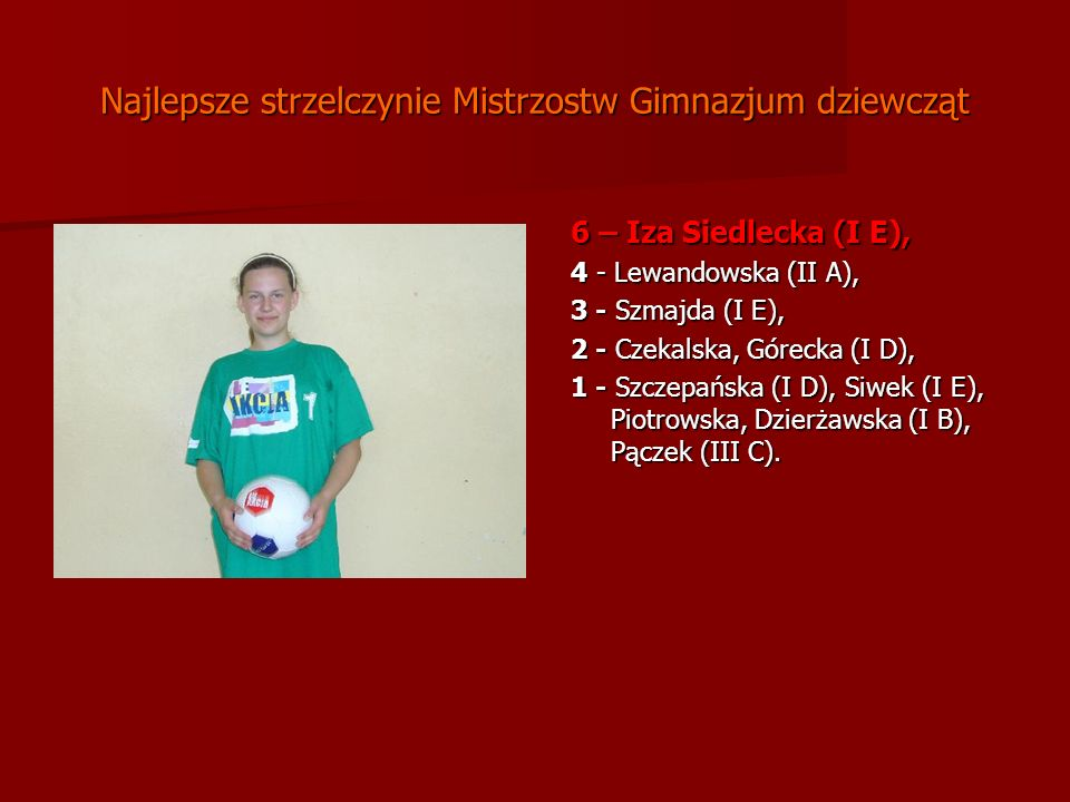 Najlepsze strzelczynie Mistrzostw Gimnazjum dziewcząt 6 – Iza Siedlecka (I E), 4 - Lewandowska (II A), 3 - Szmajda (I E), 2 - Czekalska, Górecka (I D), 1 - Szczepańska (I D), Siwek (I E), Piotrowska, Dzierżawska (I B), Pączek (III C).