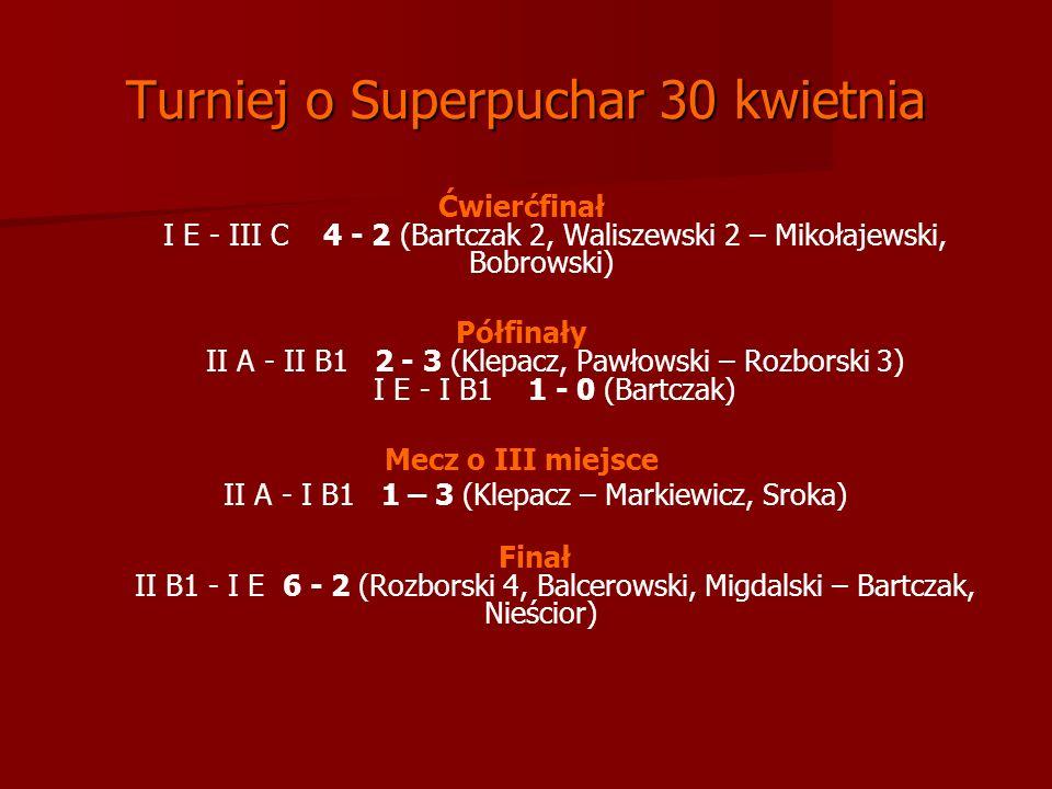 Turniej o Superpuchar 30 kwietnia Ćwierćfinał I E - III C 4 - 2 (Bartczak 2, Waliszewski 2 – Mikołajewski, Bobrowski) Półfinały II A - II B1 2 - 3 (Klepacz, Pawłowski – Rozborski 3) I E - I B1 1 - 0 (Bartczak) Mecz o III miejsce II A - I B1 1 – 3 (Klepacz – Markiewicz, Sroka) Finał II B1 - I E 6 - 2 (Rozborski 4, Balcerowski, Migdalski – Bartczak, Nieścior)