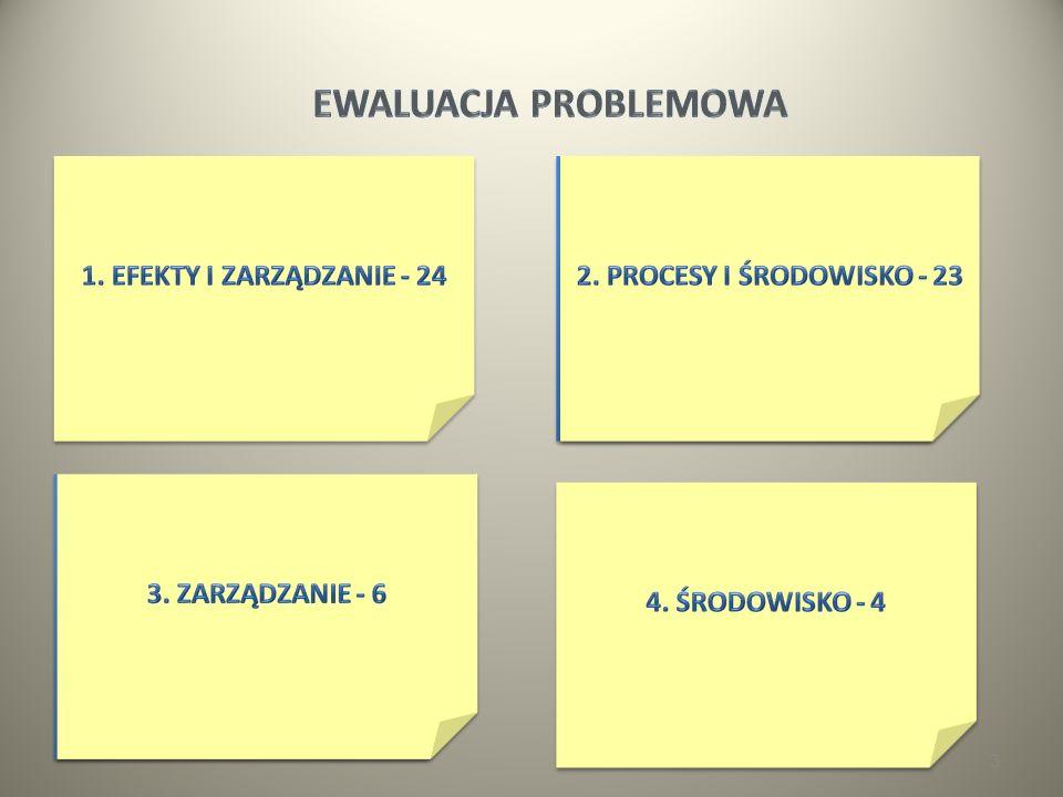 3 3. Zarządzanie - 6 2. Procesy i środowisko - 23
