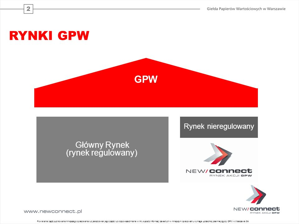23 WARTOŚĆ OFERT (MLN PLN) 24 spółki, które w ciągu 3,5 miesiąca zadebiutowały na rynku NewConnect, pozyskały w sumie ponad 145 mln zł z nowych emisji akcji w ramach ofert prywatnych i publicznych Źródło: GPW