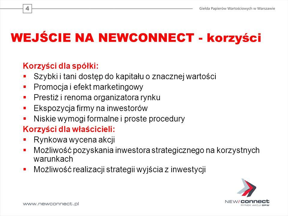 4 WEJŚCIE NA NEWCONNECT - korzyści Korzyści dla spółki: Szybki i tani dostęp do kapitału o znacznej wartości Promocja i efekt marketingowy Prestiż i r