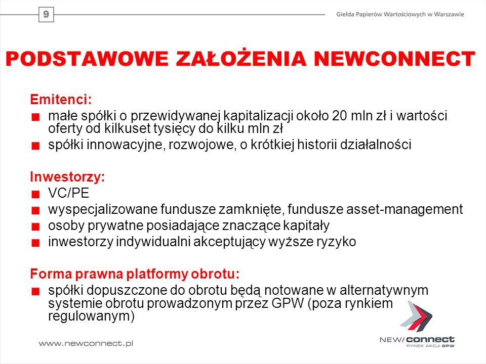 9 PODSTAWOWE ZAŁOŻENIA NEWCONNECT Emitenci: małe spółki o przewidywanej kapitalizacji około 20 mln zł i wartości oferty od kilkuset tysięcy do kilku m