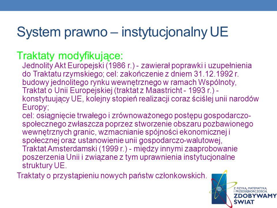 System prawno – instytucjonalny UE Traktaty modyfikujące: Jednolity Akt Europejski (1986 r.) - zawierał poprawki i uzupełnienia do Traktatu rzymskiego