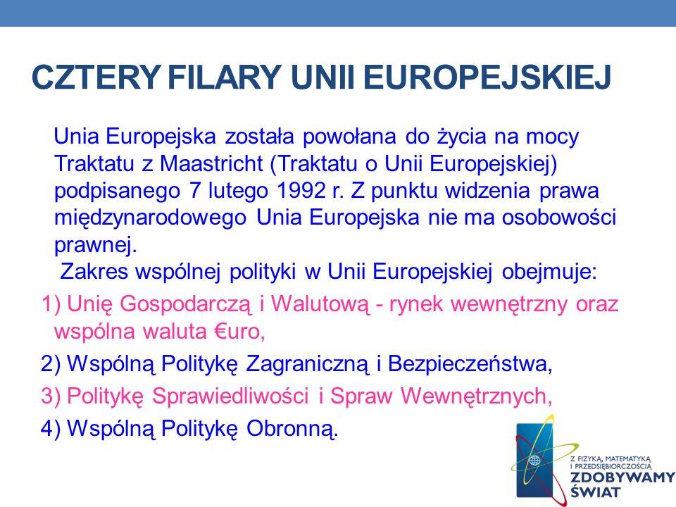 CZTERY FILARY UNII EUROPEJSKIEJ Unia Europejska została powołana do życia na mocy Traktatu z Maastricht (Traktatu o Unii Europejskiej) podpisanego 7 l