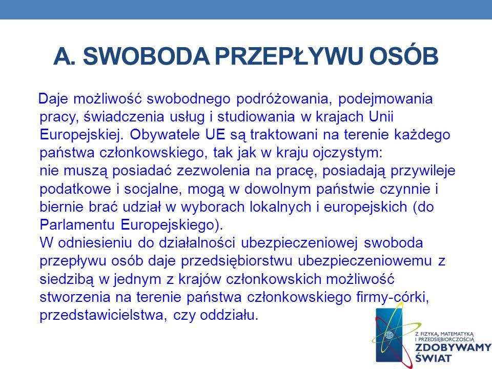A. SWOBODA PRZEPŁYWU OSÓB Daje możliwość swobodnego podróżowania, podejmowania pracy, świadczenia usług i studiowania w krajach Unii Europejskiej. Oby