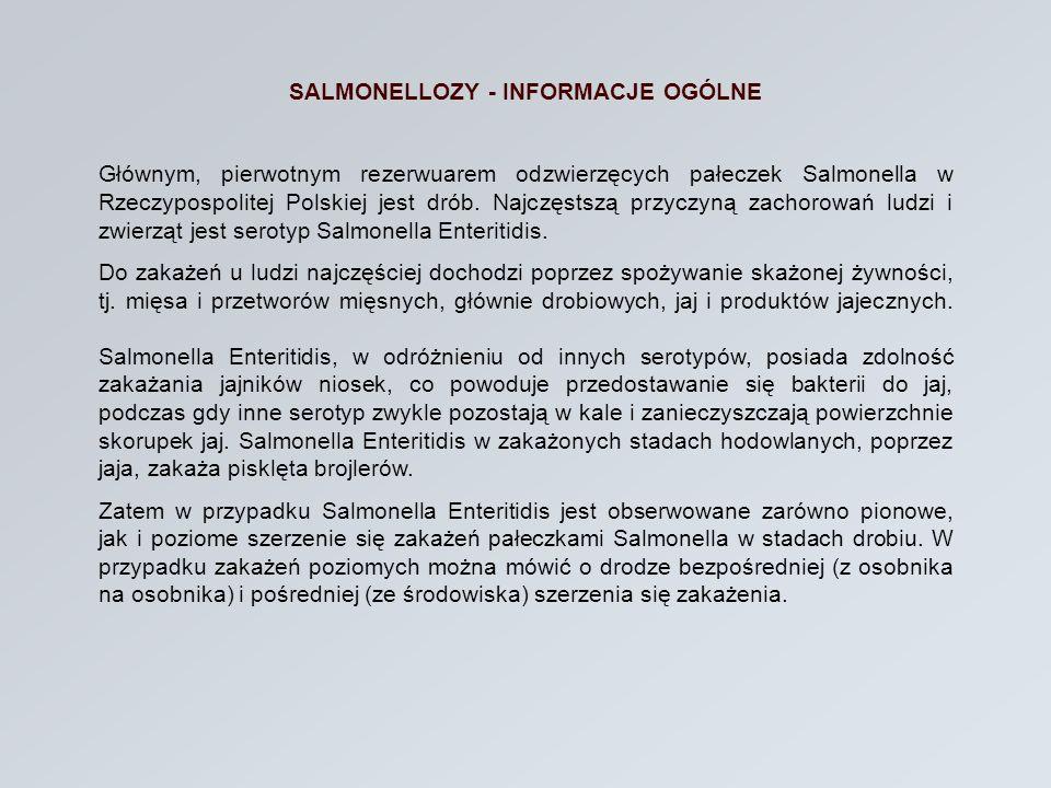 SALMONELLOZY - INFORMACJE OGÓLNE Głównym, pierwotnym rezerwuarem odzwierzęcych pałeczek Salmonella w Rzeczypospolitej Polskiej jest drób. Najczęstszą