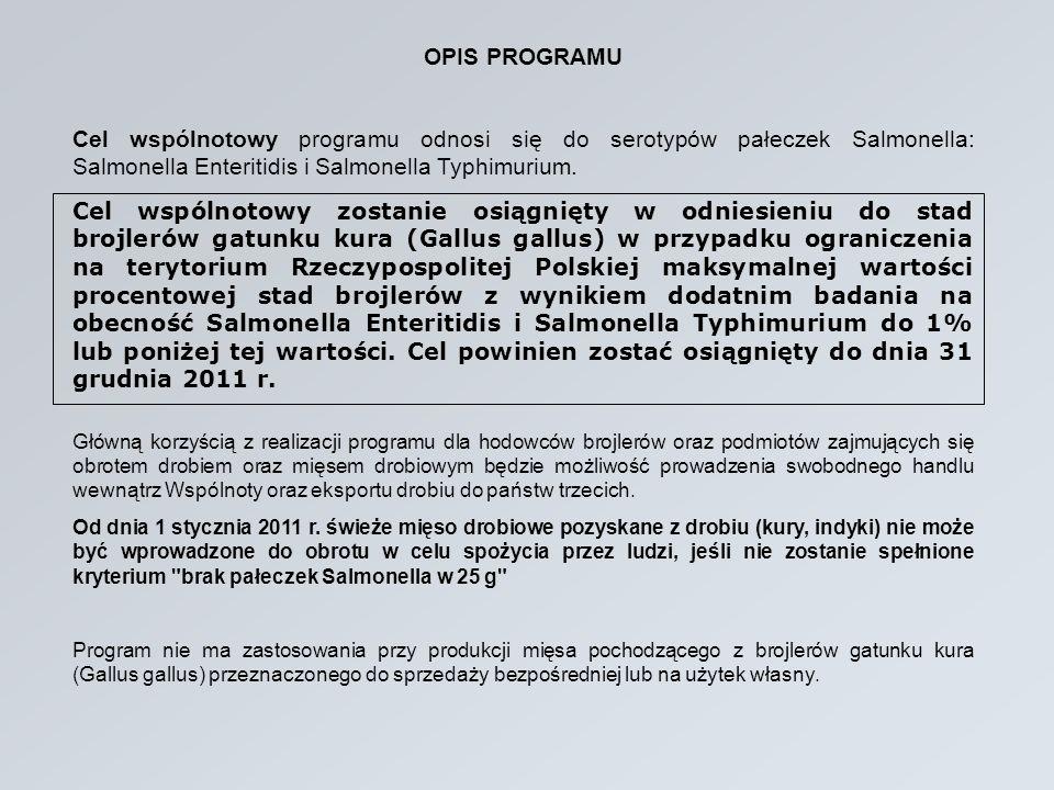 OPIS PROGRAMU Cel wspólnotowy programu odnosi się do serotypów pałeczek Salmonella: Salmonella Enteritidis i Salmonella Typhimurium. Cel wspólnotowy z