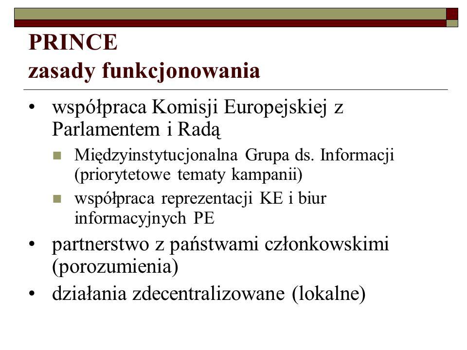 Kampanie programu PRINCE Citizen First (1996-1998) Building Europe Together (1996-1998) Euro, a currency for Europe (od 1996 r.) Rozszerzenie UE (od 2000 r.) Debata nad przyszłością UE (od 2001 r.) Przestrzeń wolności, bezpieczeństwa i sprawiedliwości (od 2001 r.) Rola UE w świecie (od 2003 r.)