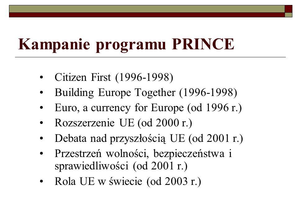 Building Europe Together (1996-1998) spotkania spotkania przedstawicieli Parlamentu Europejskiego i Komisji Europejskiej ze stowarzyszeniami i organizacjami społecznymi przy okazji wydarzeń kulturalnych, politycznych i rekreacyjnych konferencje dla związków zawodowych i świata biznesu
