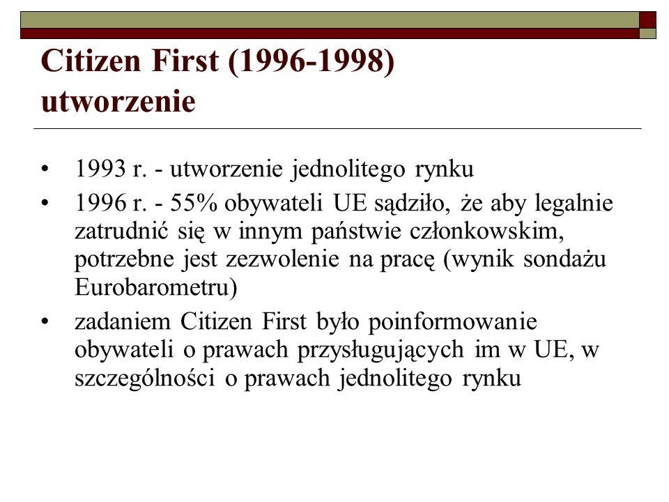 Citizen First (1996-1998) kampanie krajowe w Portugalii skupiała się wokół Centrum Jacquesa Delorsa w Holandii kampania została włączona w działania informacyjne rządu w Finlandii wykorzystano aktywność organizacji pozarządowych w Szwecji na adresatów kampanii wybrano ludzi w wielu 16- 19 lat we wschodnich landach Niemiec komunikaty umieszczano w pociągach i na dworcach we Włoszech, Grecji, Hiszpanii i Irlandii szczególną uwagę zwrócono na kwestie praw konsumenckich Kampania objęła wszystkie państwa, ale nie przebiegała w nich jednolicie: