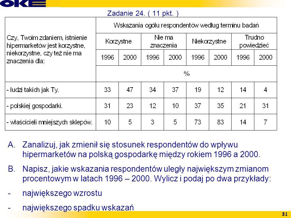 31 Zadanie 24. ( 11 pkt. ) A.Zanalizuj, jak zmienił się stosunek respondentów do wpływu hipermarketów na polską gospodarkę między rokiem 1996 a 2000.